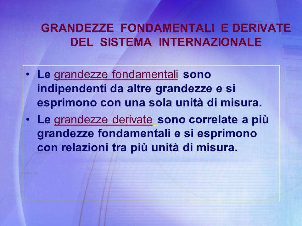 GRANDEZZE FONDAMENTALI E DERIVATE DEL SISTEMA INTERNAZIONALE Le grandezze fondamentali sono indipendenti da altre grandezze e si esprimono con una sol