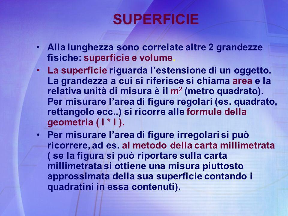 SUPERFICIE Alla lunghezza sono correlate altre 2 grandezze fisiche: superficie e volume. La superficie riguarda lestensione di un oggetto. La grandezz