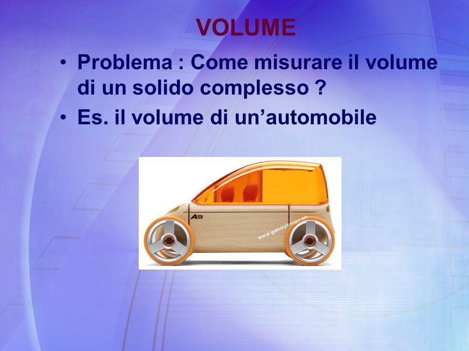 VOLUME Problema : Come misurare il volume di un solido complesso ? Es. il volume di unautomobile