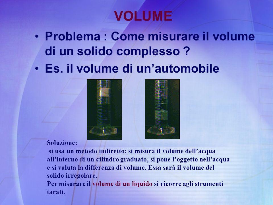 VOLUME Problema : Come misurare il volume di un solido complesso ? Es. il volume di unautomobile Soluzione: si usa un metodo indiretto: si misura il v