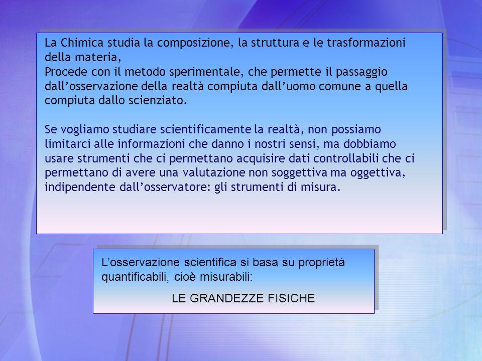 La Chimica studia la composizione, la struttura e le trasformazioni della materia, Procede con il metodo sperimentale, che permette il passaggio dallo