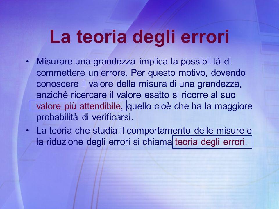 La teoria degli errori Misurare una grandezza implica la possibilità di commettere un errore. Per questo motivo, dovendo conoscere il valore della mis