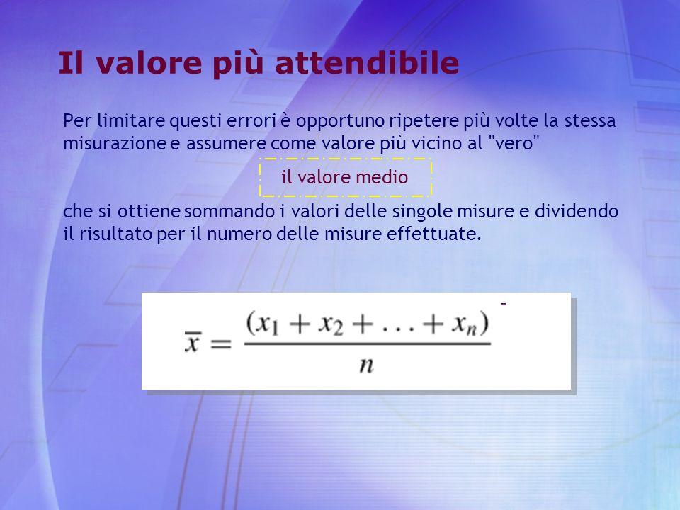 Per limitare questi errori è opportuno ripetere più volte la stessa misurazione e assumere come valore più vicino al