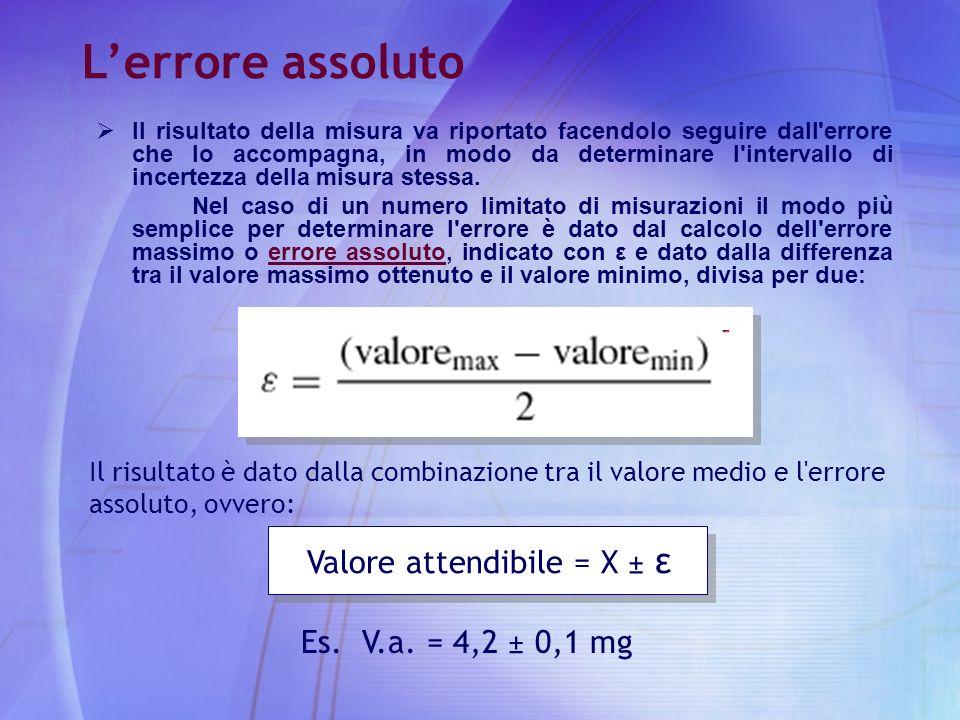 Il risultato della misura va riportato facendolo seguire dall'errore che lo accompagna, in modo da determinare l'intervallo di incertezza della misura