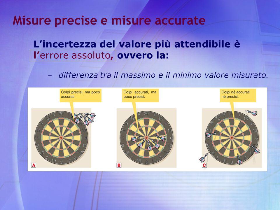 Lincertezza del valore più attendibile è lerrore assoluto, ovvero la: – differenza tra il massimo e il minimo valore misurato. Misure precise e misure