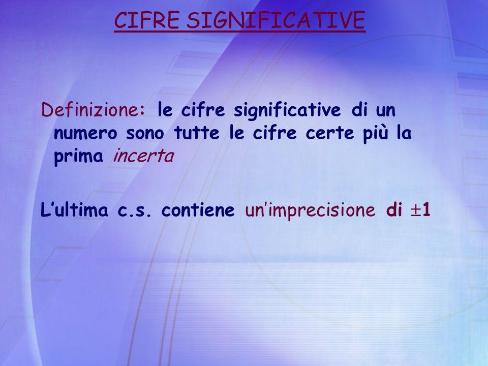 CIFRE SIGNIFICATIVE Definizione: le cifre significative di un numero sono tutte le cifre certe più la prima incerta Lultima c.s. contiene unimprecisio