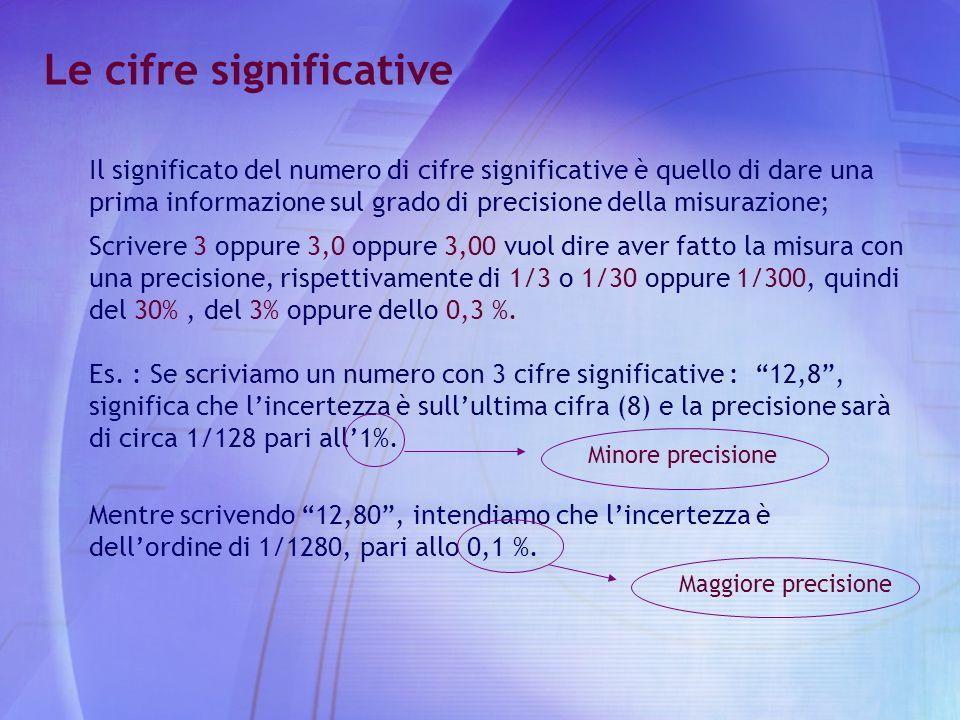 Le cifre significative Il significato del numero di cifre significative è quello di dare una prima informazione sul grado di precisione della misurazi