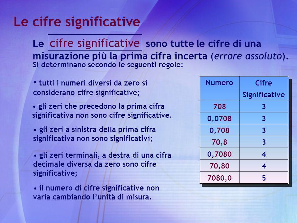 Le cifre significative sono tutte le cifre di una misurazione più la prima cifra incerta (errore assoluto). Si determinano secondo le seguenti regole: