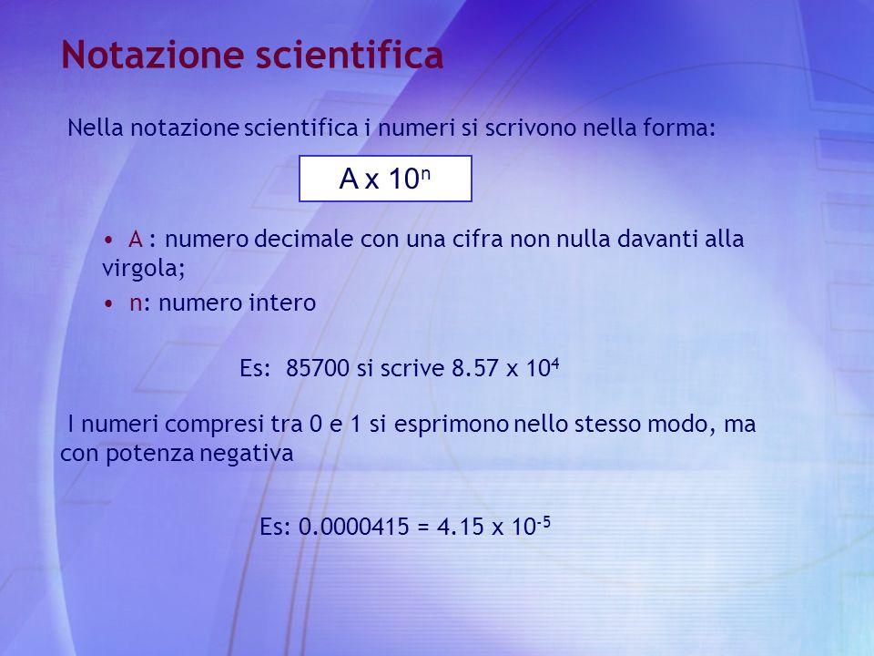 Notazione scientifica A x 10 n Es: 0.0000415 = 4.15 x 10 -5 Nella notazione scientifica i numeri si scrivono nella forma: A : numero decimale con una