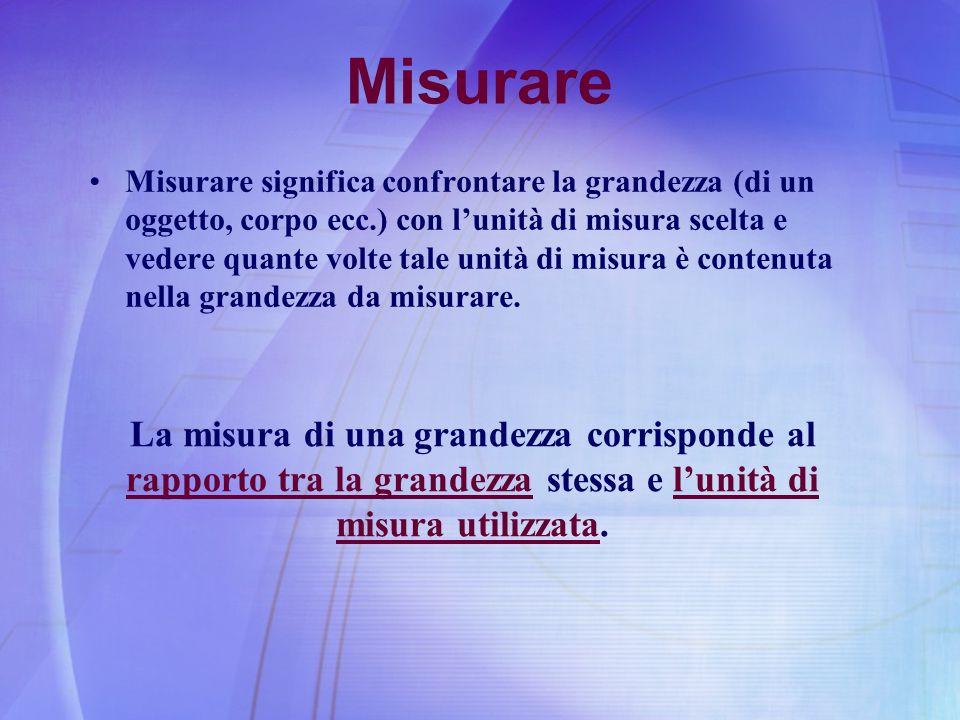 Misurare Misurare significa confrontare la grandezza (di un oggetto, corpo ecc.) con lunità di misura scelta e vedere quante volte tale unità di misur