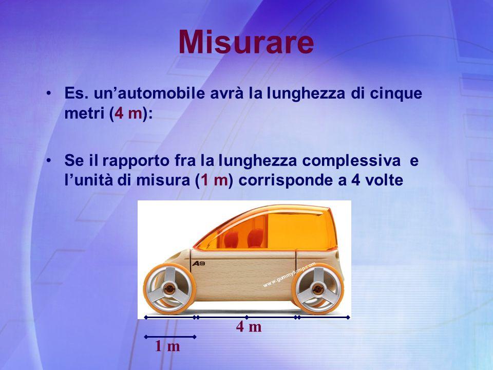 Misurare Es. unautomobile avrà la lunghezza di cinque metri (4 m): Se il rapporto fra la lunghezza complessiva e lunità di misura (1 m) corrisponde a