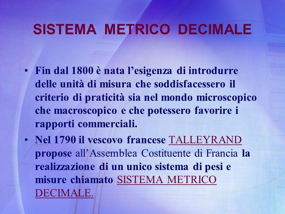 SISTEMA METRICO DECIMALE Fin dal 1800 è nata lesigenza di introdurre delle unità di misura che soddisfacessero il criterio di praticità sia nel mondo