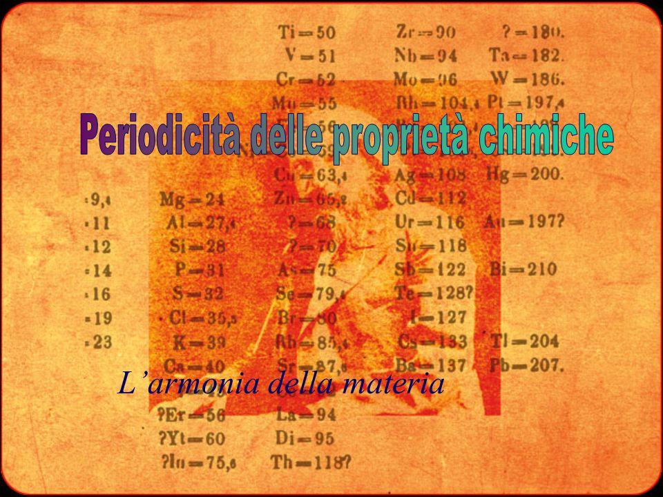 Prof.Paolo Abis La tavola periodica di Mendeleev Nel XIX ° sec.