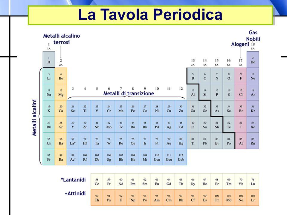 Prof. Paolo Abis La Tavola Periodica
