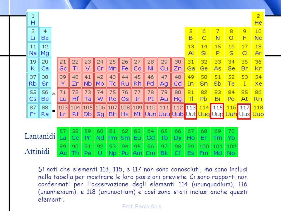 Prof. Paolo Abis Si noti che elementi 113, 115, e 117 non sono conosciuti, ma sono inclusi nella tabella per mostrare le loro posizioni previste. Ci s