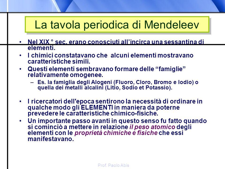 Prof. Paolo Abis La tavola periodica di Mendeleev Nel XIX ° sec. erano conosciuti allincirca una sessantina di elementi. I chimici constatavano che al