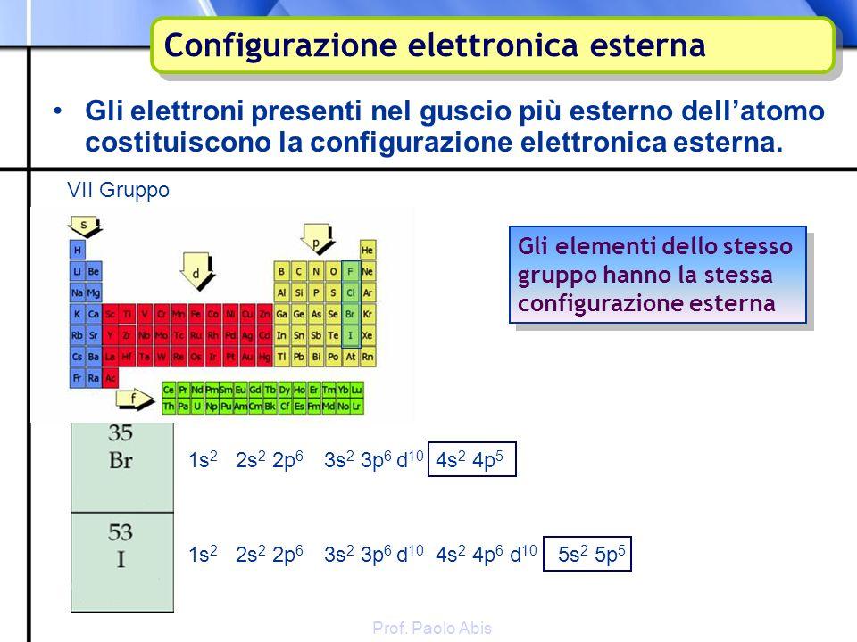 Prof. Paolo Abis Gli elettroni presenti nel guscio più esterno dellatomo costituiscono la configurazione elettronica esterna. Configurazione elettroni