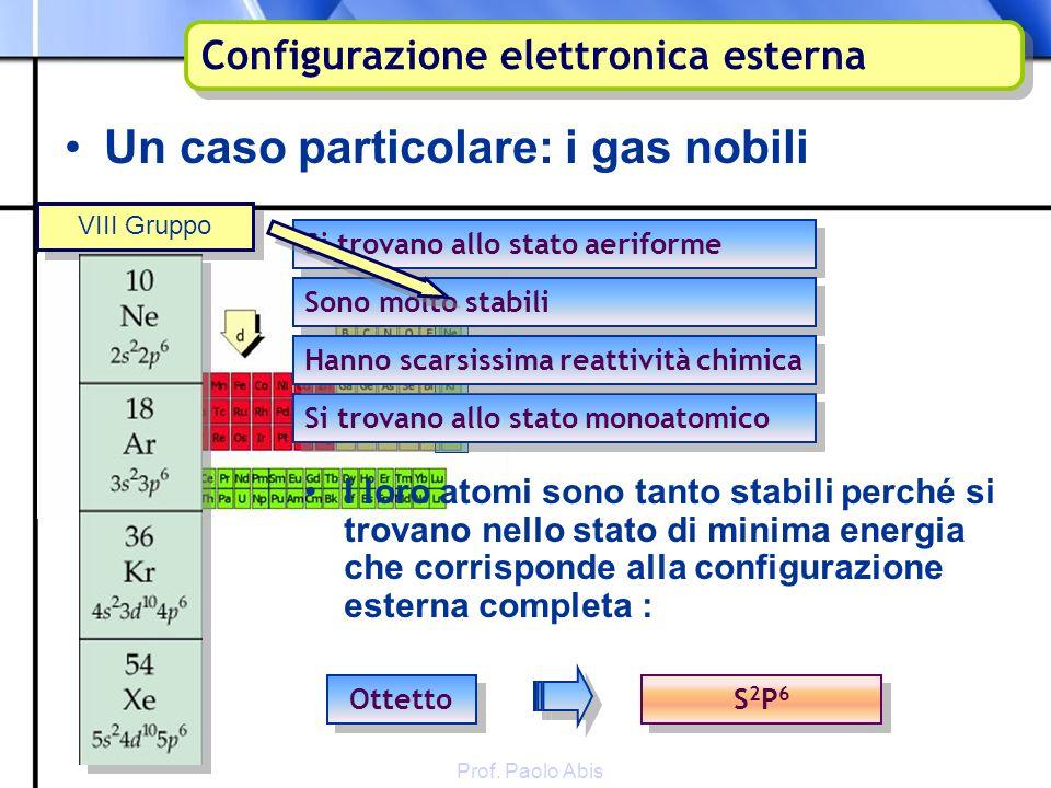 Prof. Paolo Abis Un caso particolare: i gas nobili Configurazione elettronica esterna VIII Gruppo Si trovano allo stato aeriforme Sono molto stabili S