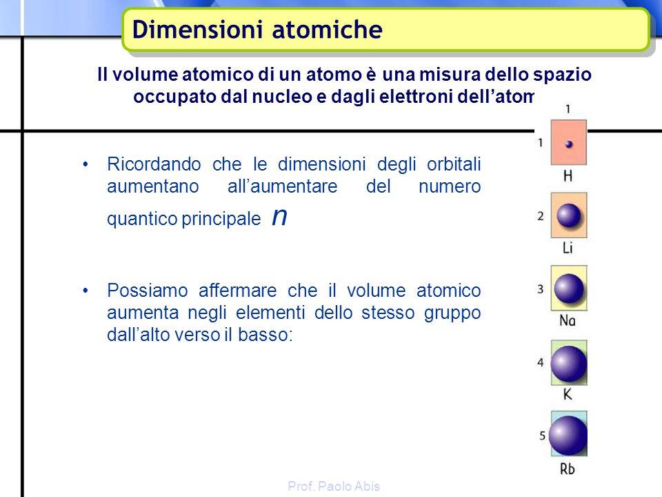 Prof. Paolo Abis Il volume atomico di un atomo è una misura dello spazio occupato dal nucleo e dagli elettroni dellatomo. Ricordando che le dimensioni
