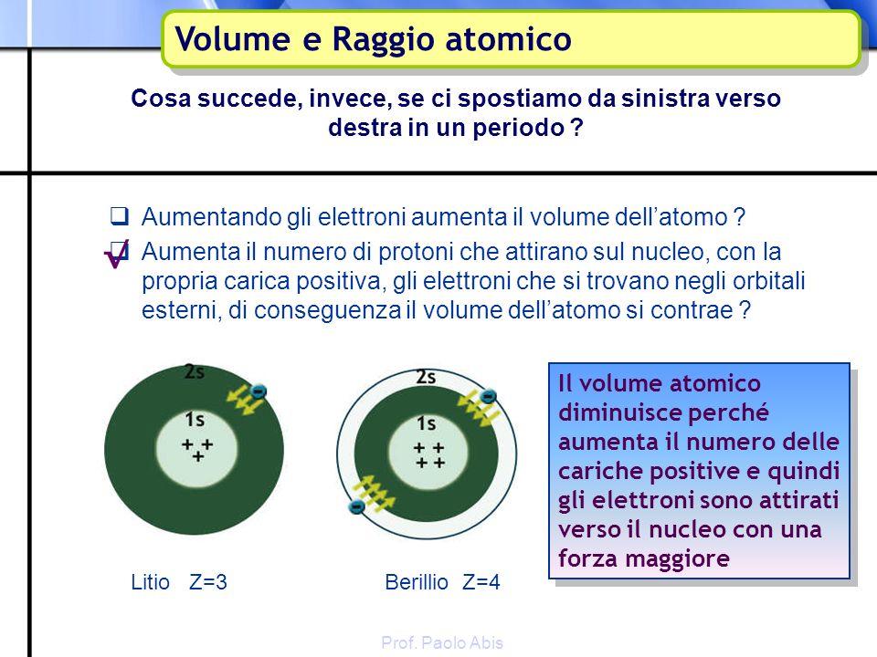 Prof. Paolo Abis Litio Z=3Berillio Z=4 Cosa succede, invece, se ci spostiamo da sinistra verso destra in un periodo ? Aumentando gli elettroni aumenta
