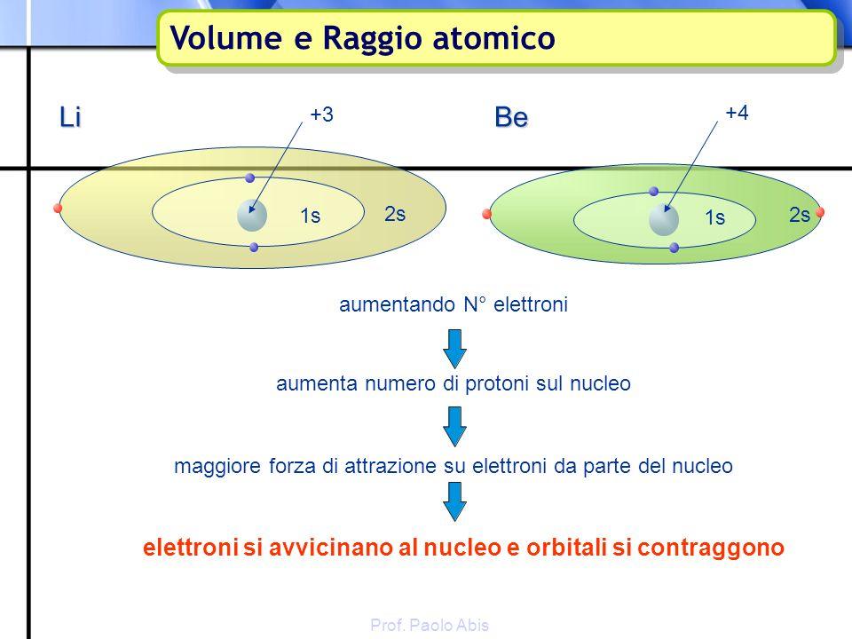 Prof. Paolo Abis LiBe +3 +4 aumentando N° elettroni aumenta numero di protoni sul nucleo maggiore forza di attrazione su elettroni da parte del nucleo