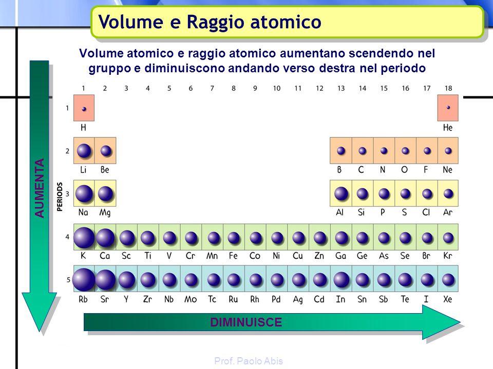 Prof. Paolo Abis Volume atomico e raggio atomico aumentano scendendo nel gruppo e diminuiscono andando verso destra nel periodo AUMENTA DIMINUISCE Vol