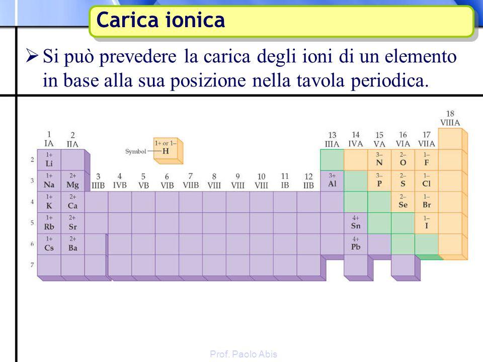 Prof. Paolo Abis Si può prevedere la carica degli ioni di un elemento in base alla sua posizione nella tavola periodica. Carica ionica