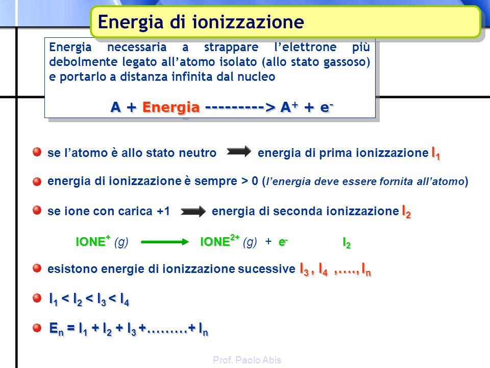 Prof. Paolo Abis Energia necessaria a strappare lelettrone più debolmente legato allatomo isolato (allo stato gassoso) e portarlo a distanza infinita