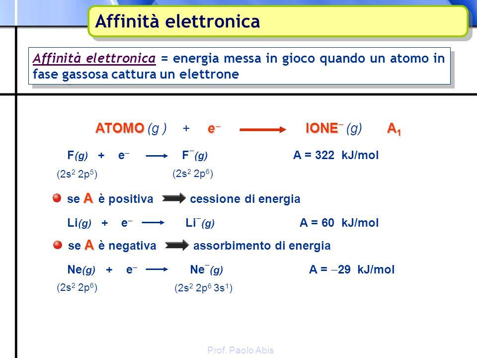 Prof. Paolo Abis Affinità elettronica Affinità elettronica = energia messa in gioco quando un atomo in fase gassosa cattura un elettrone A se A è posi