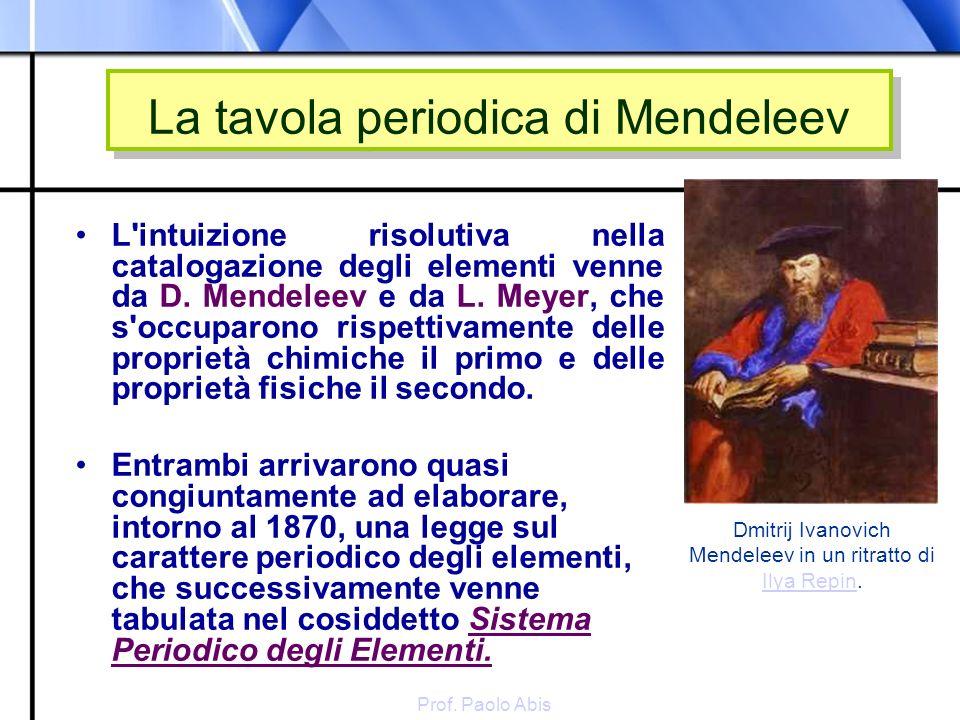 Prof. Paolo Abis La tavola periodica di Mendeleev L'intuizione risolutiva nella catalogazione degli elementi venne da D. Mendeleev e da L. Meyer, che