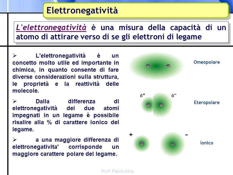 Prof. Paolo Abis Elettronegatività L'elettronegatività è una misura della capacità di un atomo di attirare verso di se gli elettroni di legame L'elett