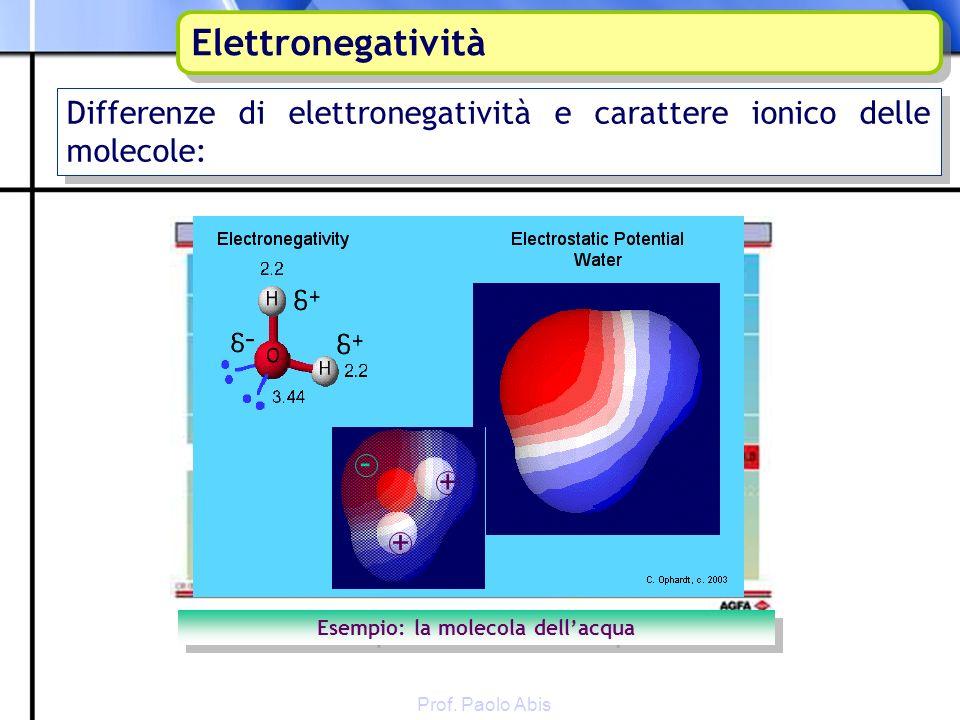 Prof. Paolo Abis Elettronegatività Differenze di elettronegatività e carattere ionico delle molecole: OmeopolareEteropolareIonico Esempio: la molecola