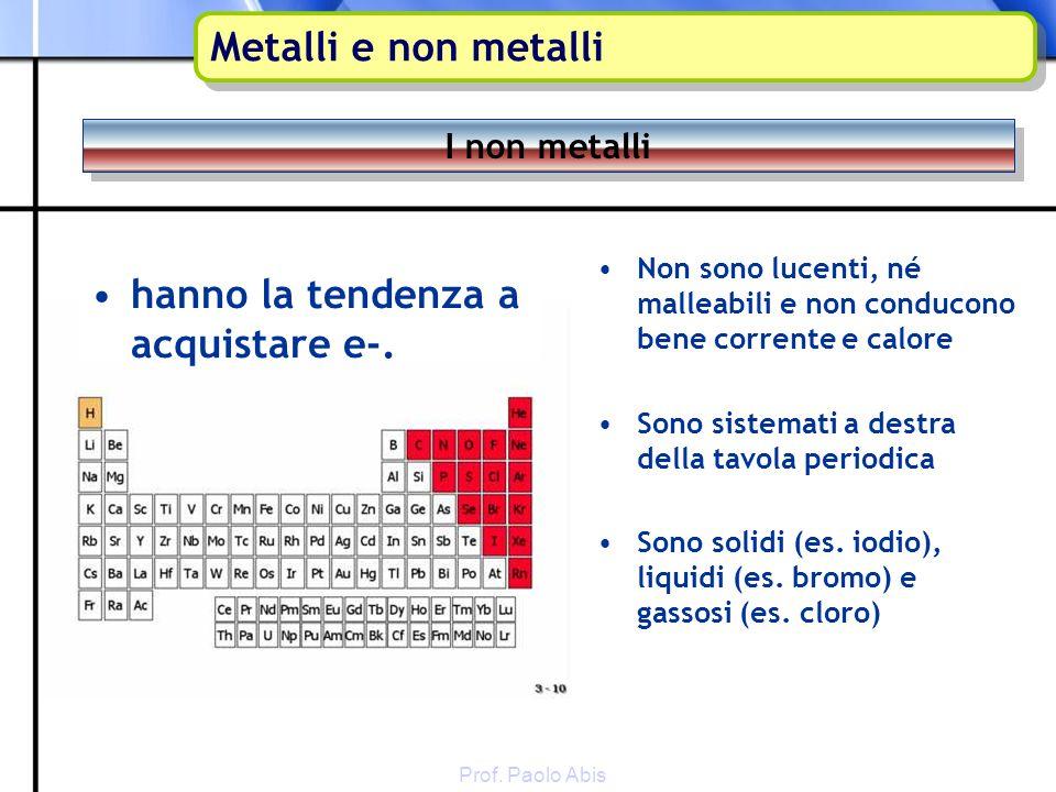 Prof. Paolo Abis Metalli e non metalli I non metalli Non sono lucenti, né malleabili e non conducono bene corrente e calore Sono sistemati a destra de