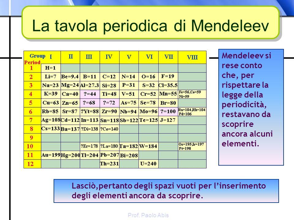 Prof. Paolo Abis La tavola periodica di Mendeleev Lasciò,pertanto degli spazi vuoti per linserimento degli elementi ancora da scoprire. Mendeleev si r