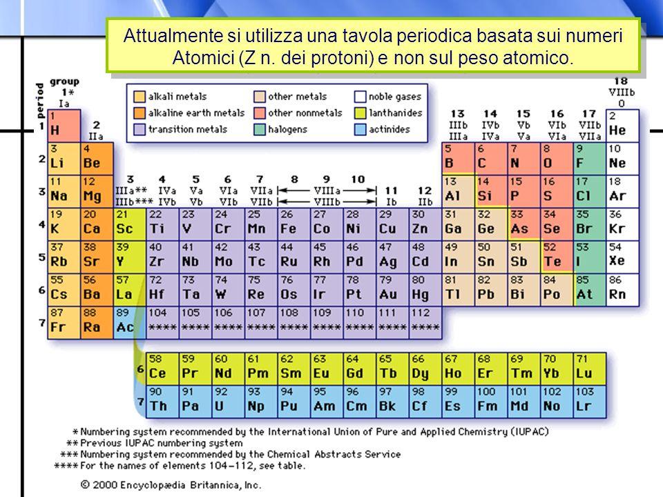 Prof. Paolo Abis Attualmente si utilizza una tavola periodica basata sui numeri Atomici (Z n. dei protoni) e non sul peso atomico. Attualmente si util