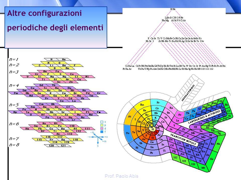 Prof. Paolo Abis Altre configurazioni periodiche degli elementi