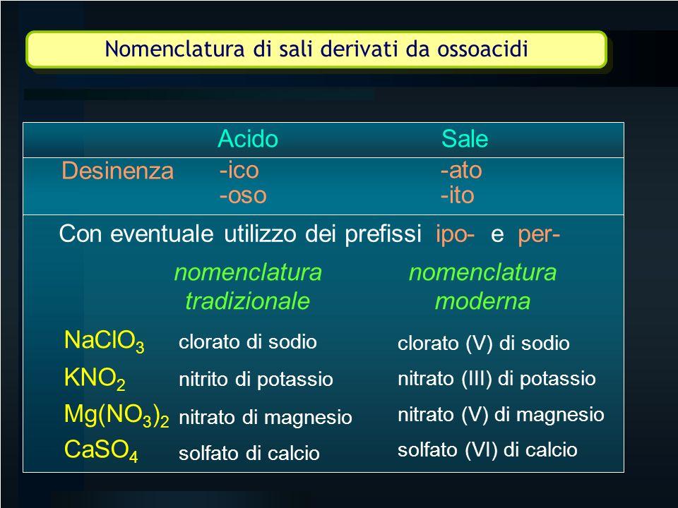 Nomenclatura di sali derivati da ossoacidi clorato di sodio nitrito di potassio nitrato di magnesio solfato di calcio clorato (V) di sodio nitrato (II