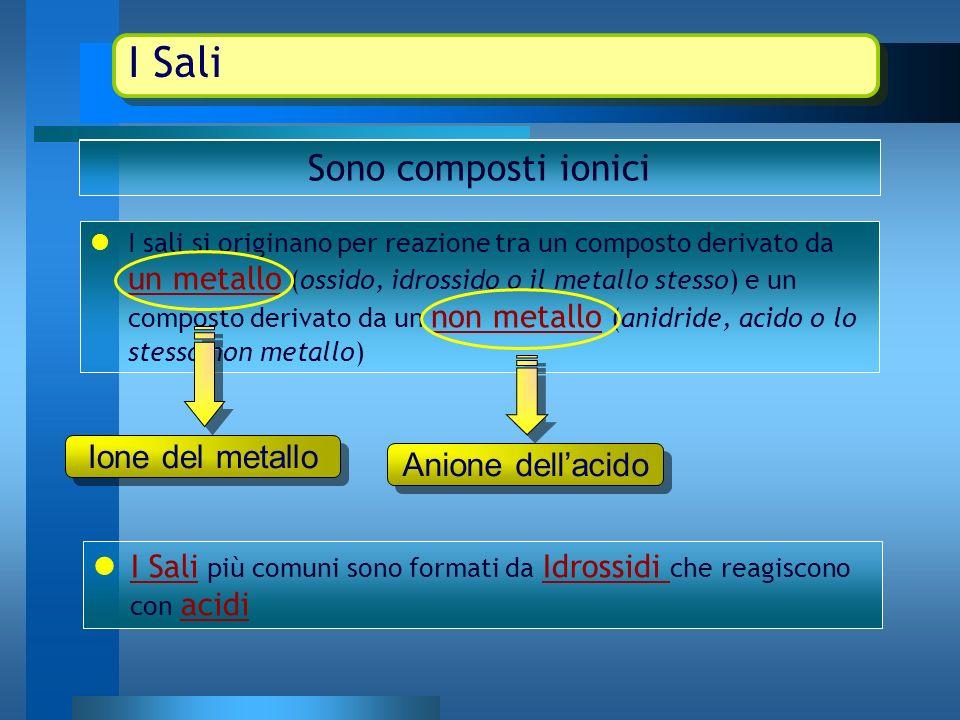 I sali si originano per reazione tra un composto derivato da un metallo (ossido, idrossido o il metallo stesso) e un composto derivato da un non metal
