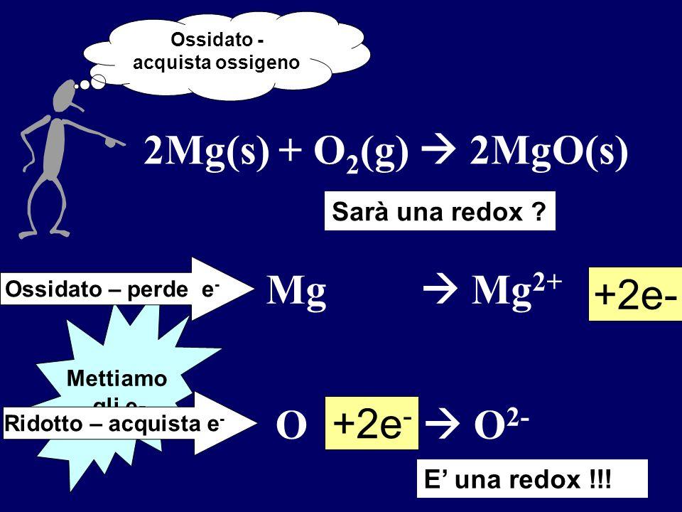 Ricapitolando Ossidazione: Acquisto di ossigeno Perdita di elettroni Riduzione: Perdita di ossigeno Acquisto di elettroni Incremento del numero di oss