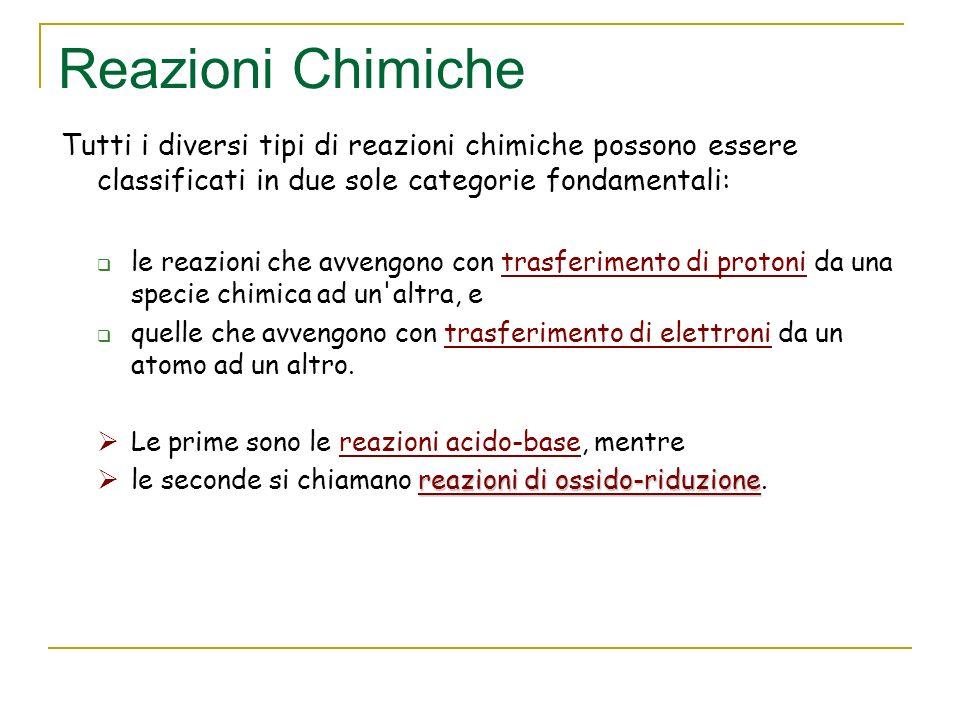 Lic. classicoD.A. Azuni - Sassari Prof. Paolo Abis