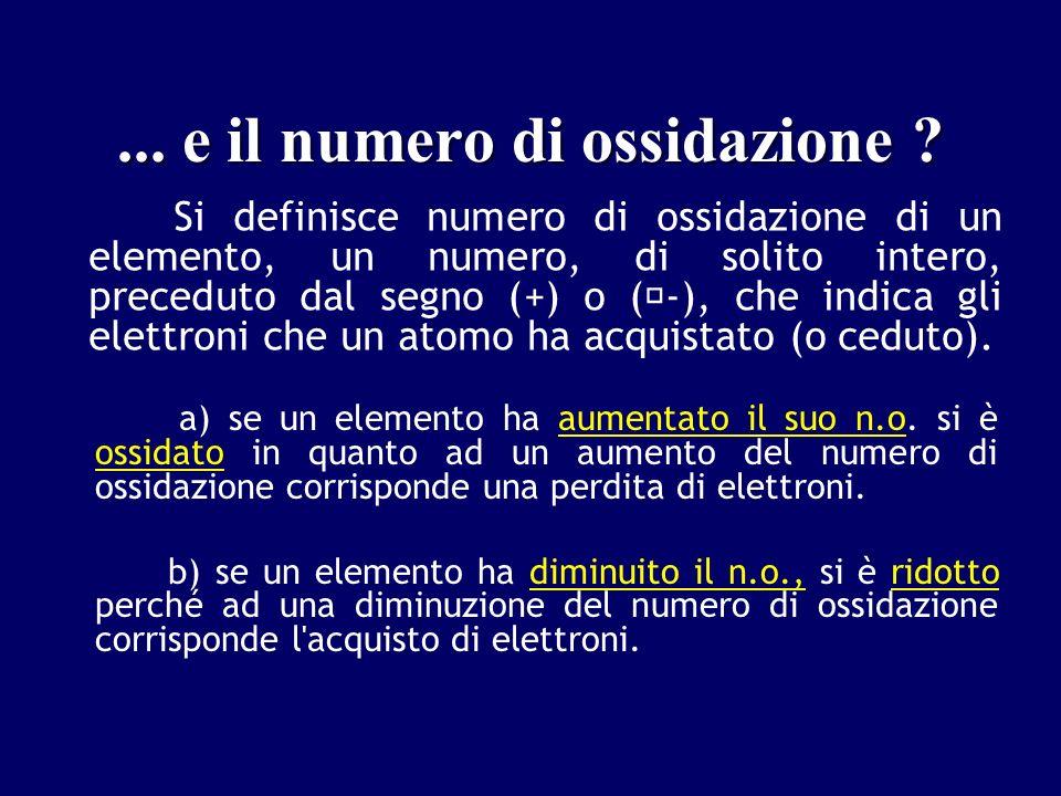 ... e il numero di ossidazione ? Per scoprire se una reazione chimica è o non è una reazione redox, è sufficiente controllare i numeri di ossidazione