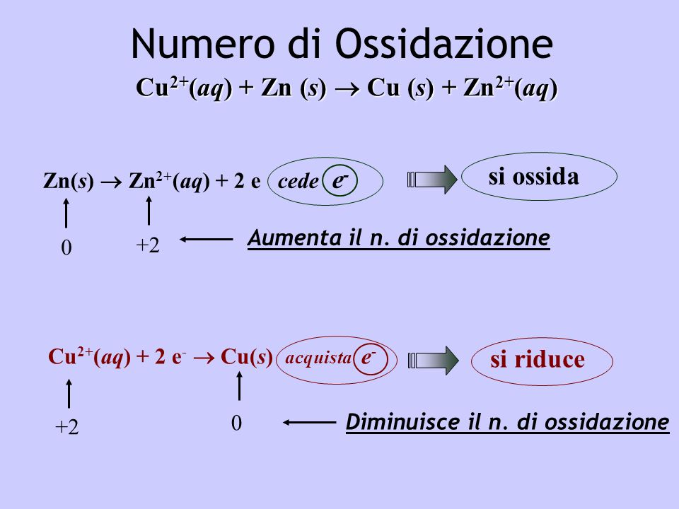 ... e il numero di ossidazione ? Si definisce numero di ossidazione di un elemento, un numero, di solito intero, preceduto dal segno (+) o ( -), che i