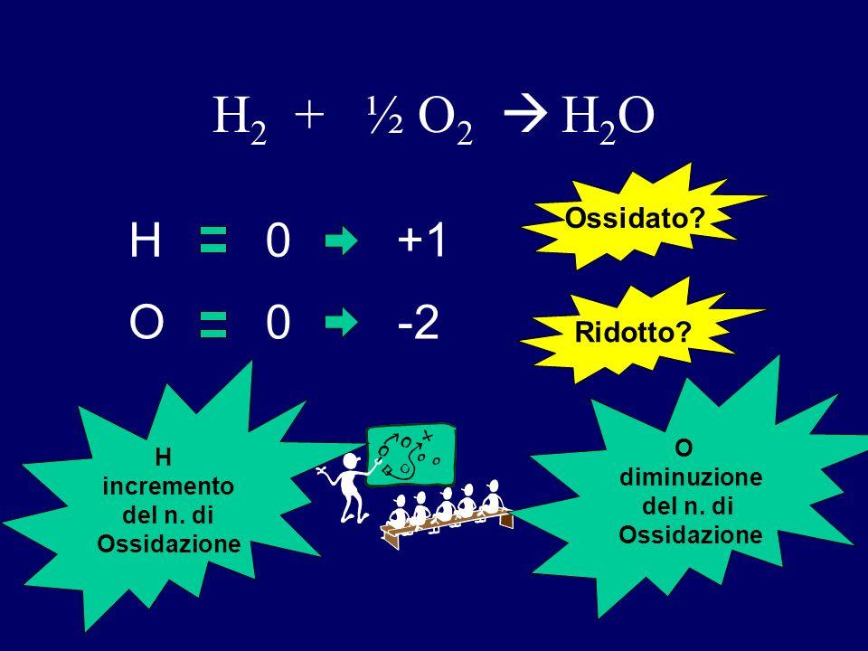 H 2 (g) + ½ O 2 (g) H 2 O(g) +1 0 -20 O H