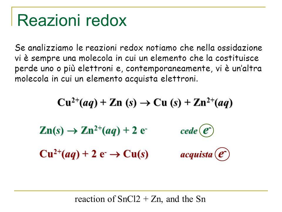 Reazioni di ossido-riduzione Se si osserva con attenzione l'ultima reazione che abbiamo scritto: Fe 2 O 3 + 3 C ----> 2 Fe + 3 CO si nota che oltre al