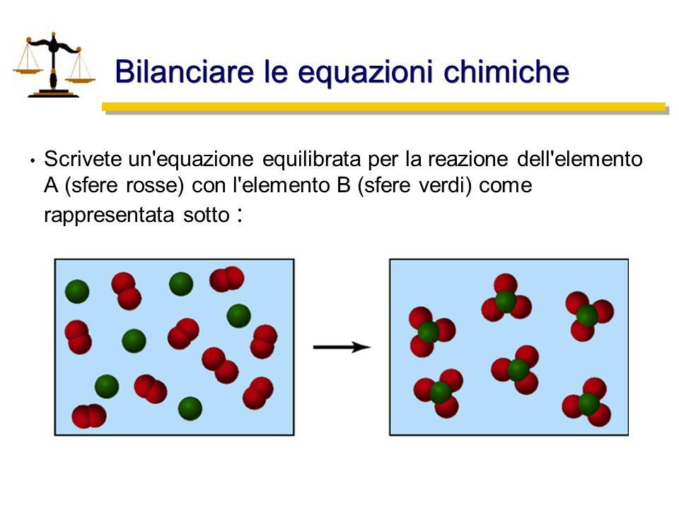 Bilanciare le equazioni chimiche Scrivete un'equazione equilibrata per la reazione dell'elemento A (sfere rosse) con l'elemento B (sfere verdi) come r