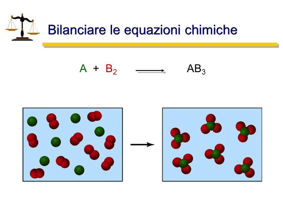 Bilanciare le equazioni chimiche A + B 2 AB 3