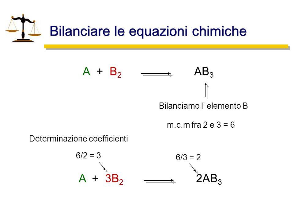 Bilanciare le equazioni chimiche A + B 2 AB 3 Bilanciamo l elemento B m.c.m fra 2 e 3 = 6 Determinazione coefficienti A + 3B 2 2AB 3 6/2 = 3 6/3 = 2