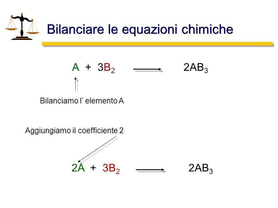 Bilanciare le equazioni chimiche A + 3B 2 2AB 3 Bilanciamo l elemento A Aggiungiamo il coefficiente 2 2A + 3B 2 2AB 3