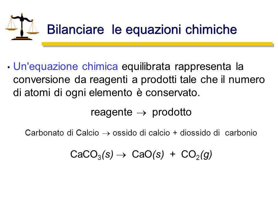 Bilanciare le equazioni chimiche Bilanciamento Equazioni: Scriviamo un reazione non bilanciata A 2 + B 2 A 2 B Utilizzo i coefficienti per indicare le unità di formula (molecole) necessarie a bilanciare lequazione: 2 A 2 + B 2 2 A 2 B