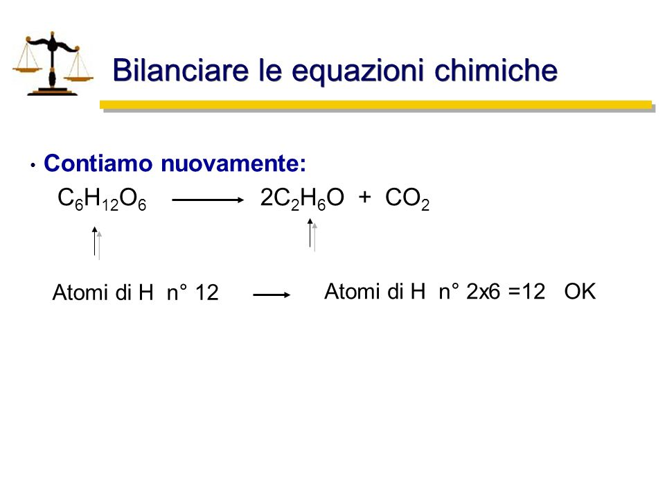 Bilanciare le equazioni chimiche Contiamo gli atomi di carbonio: C 6 H 12 O 6 2C 2 H 6 O + CO 2 Atomi di C n° 6 Atomi di C n° (2x2 + 1) = 5 Per bilanc.